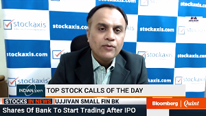 View on Manappuram Finance Ltd : StockAxis