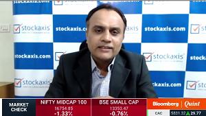 View on Maruti Suzuki India Ltd : StockAxis