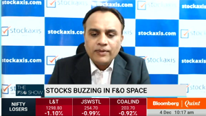 View on Max Financial Services Ltd : StockAxis
