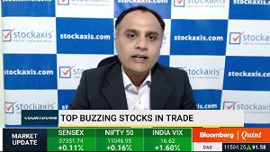 View on Muthoot Finance Ltd : StockAxis