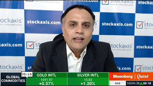 View on Nifty, Lupin Ltd, and Power Finance Corporation Ltd : StockAxis