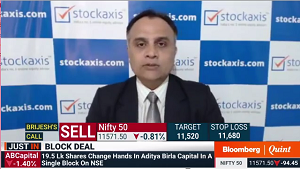 View on Nifty, and Nifty Bank : StockAxis