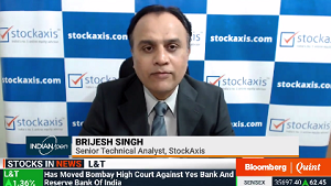 View on Nifty50, and State Bank of India : StockAxis