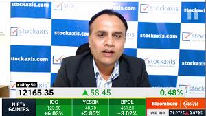 View on Nifty, Voltas Ltd, and Bharat Petroleum Corp Ltd : StockAxis