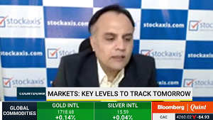 View on Nifty Metal : StockAxis
