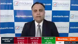 View on Nifty50, and Nifty Bank : StockAxis