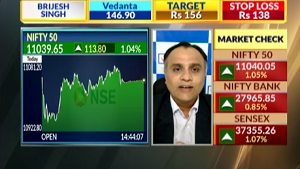View on Grasim, JSW Steel, Biocon, Vedanta, Nifty50, Hdfc Life, Rbl Bank, and UPL : StockAxis