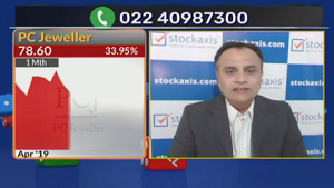 View on PC Jeweller Ltd, and State Bank of India : StockAxis