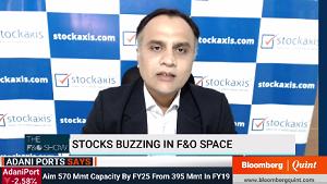 View on PVR Ltd : StockAxis