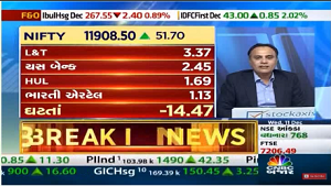 View on Nifty, Manappuram Finance Ltd, and REC Ltd : StockAxis