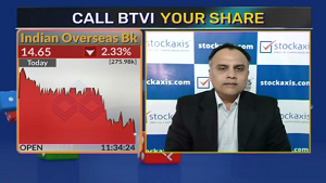 View on Reliance Industries Ltd, Indian Overseas Bank, and DCB Bank Ltd : StockAxis