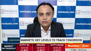 View on Nifty50, and Reliance Industries Ltd : StockAxis