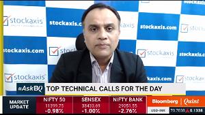 View on Reliance Industries Ltd, and Infosys Ltd : StockAxis
