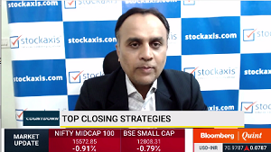 View on State Bank of India, and Havells India Ltd : StockAxis