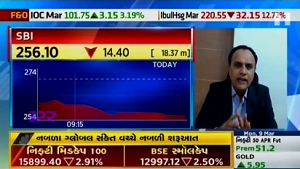 View on Nifty Bank, Allahabad Bank, and State Bank of India : StockAxis