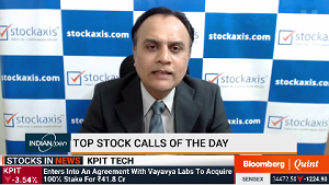 View on State Bank of India : StockAxis