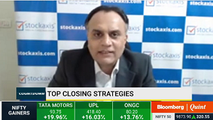 View on Shriram Transport Finance Company Ltd : StockAxis