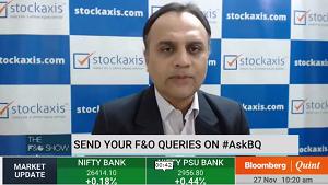 View on Tata Motors Ltd : StockAxis