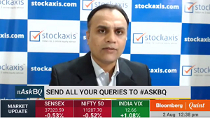 View on Tata Consultancy Services Ltd : StockAxis