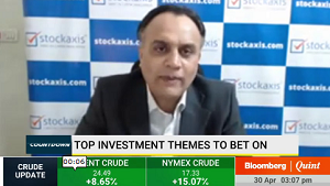 View on TVS Motor Company Ltd, and Hindustan Petroleum Corporation Ltd : StockAxis