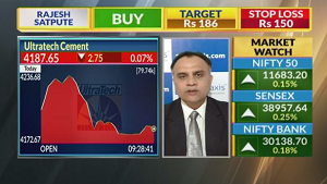 VIew on UltraTech Cement Ltd, Tata Motors Ltd, and Maruti Suzuki India Ltd : StockAxis