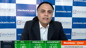 View on United Spirits Ltd : StockAxis