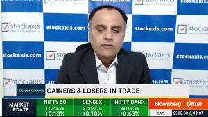 View on UPL Ltd : StockAxis