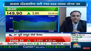 View on Vedanta Ltd, and Hindalco Industries Ltd : StockAxis