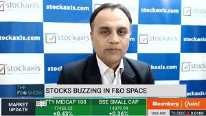 View on Vodafone Idea Ltd : StockAxis