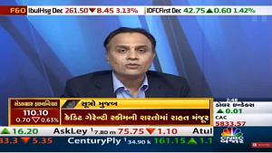 View on Yes Bank Ltd : StockAxis