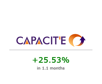 Capacite Infraprojects Ltd