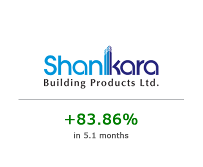 Shankara Building Products Ltd